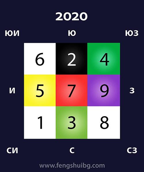 LZ 2020