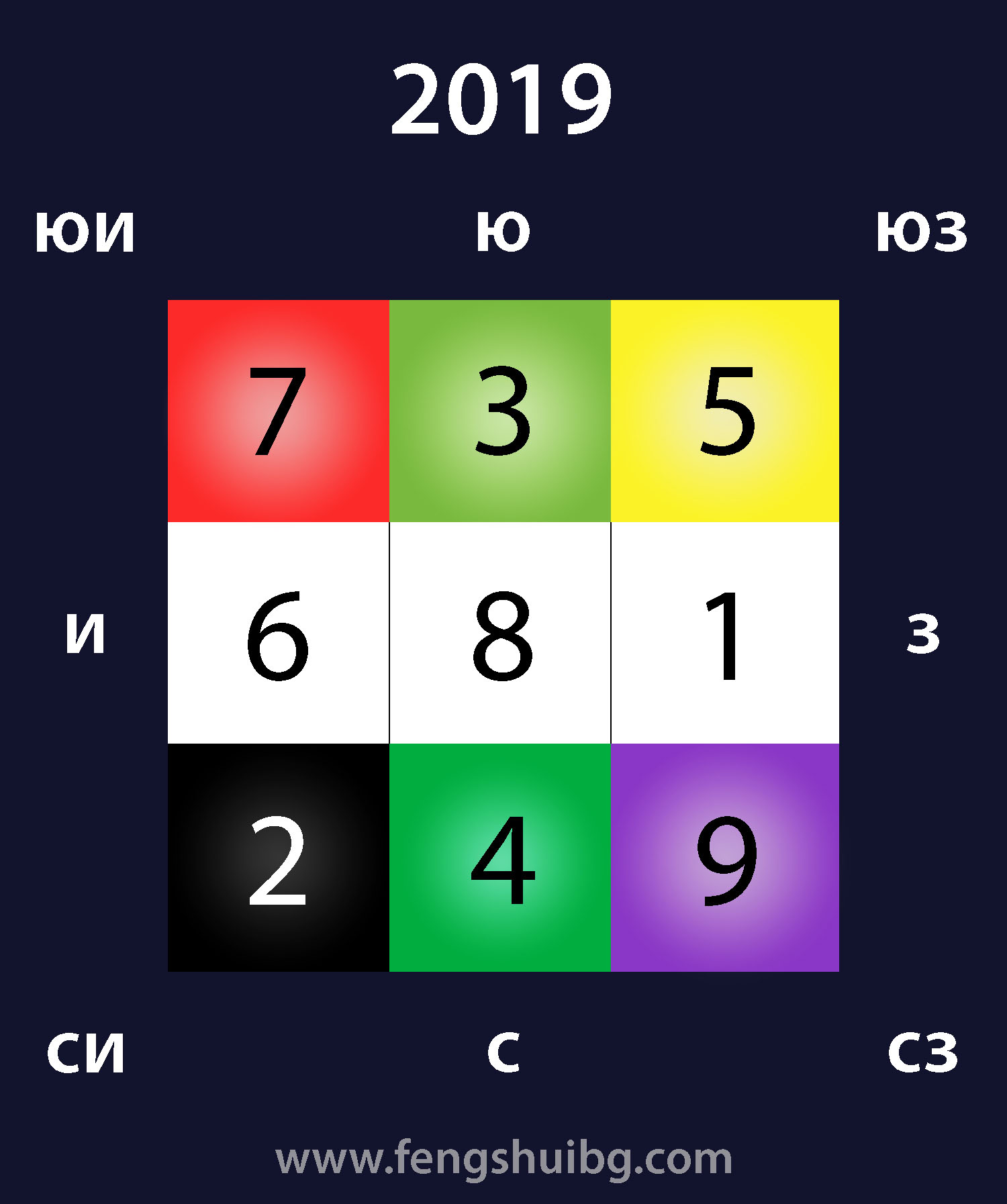 energies 2019