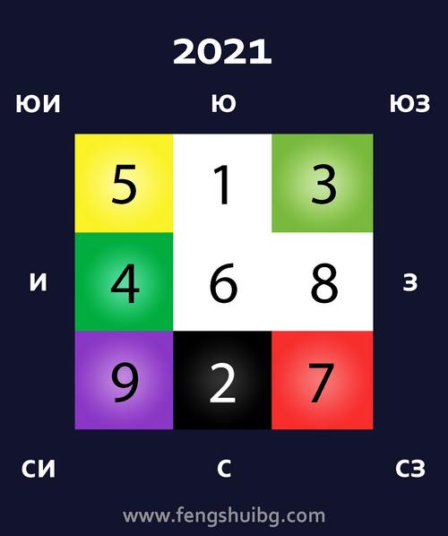 fengshui2021
